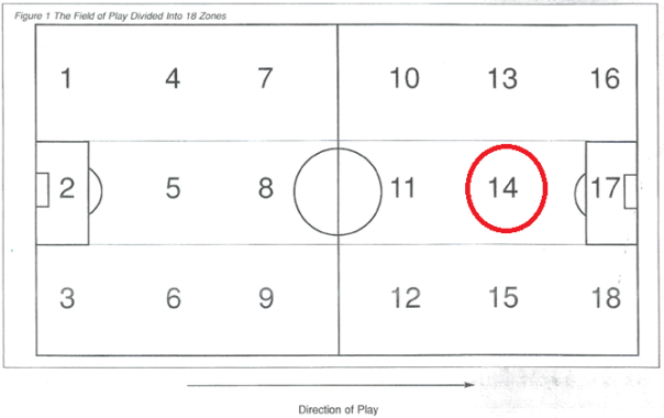 zone 14 in 18 zones